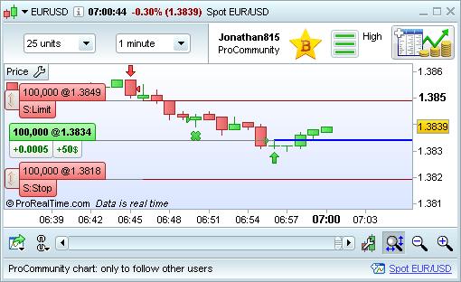 Journal de trading forex excel