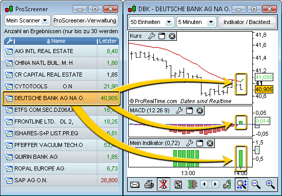 Forex handelssysteme vergleich