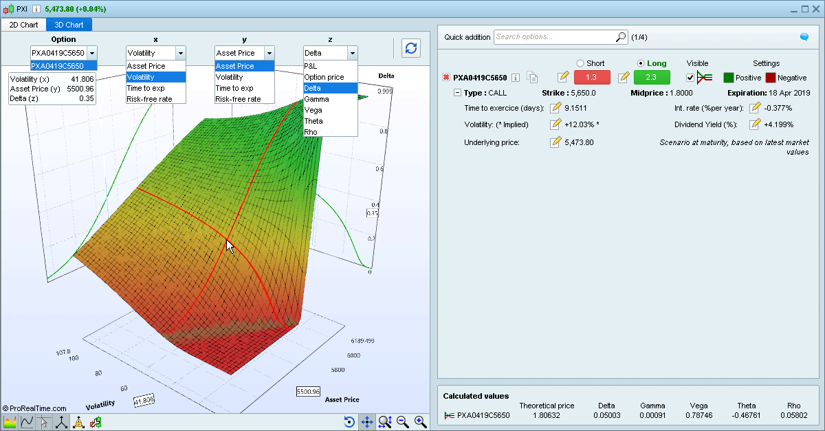 New features of ProRealTime v11 1