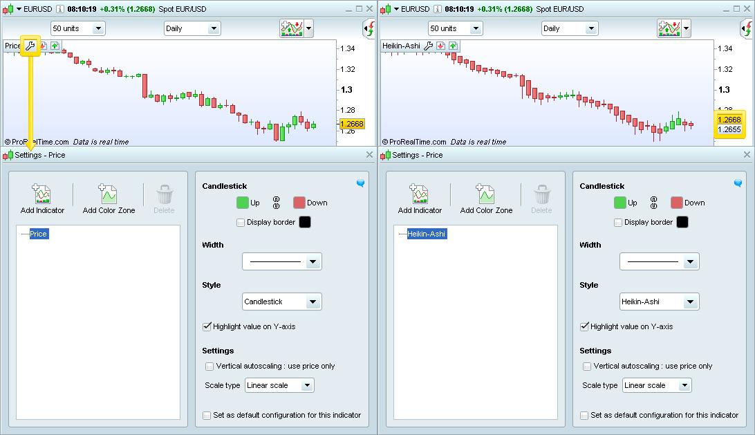 Price display - ProRealTime user manual