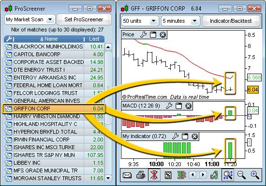 Forex market screener