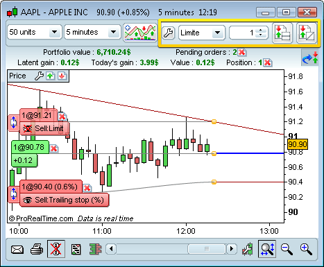 Option paper trading prorealtime