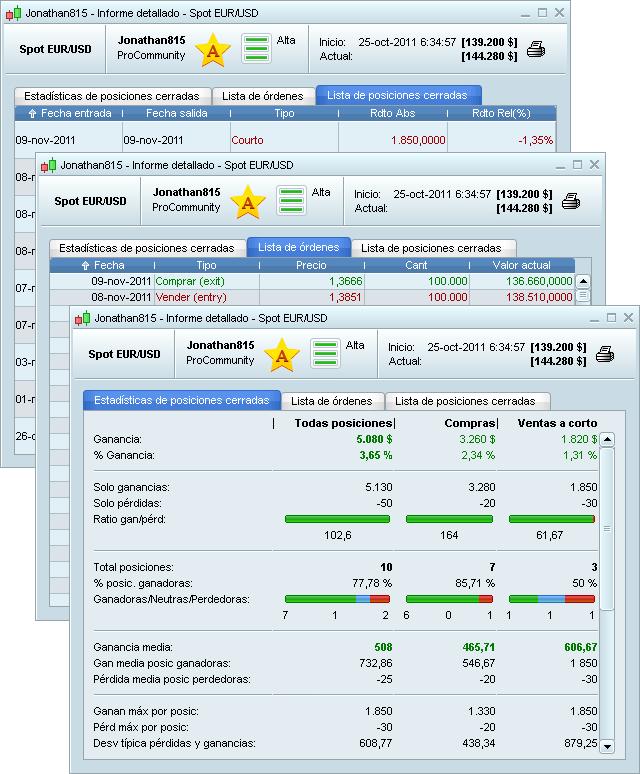 Que horas fecha o mercado forex