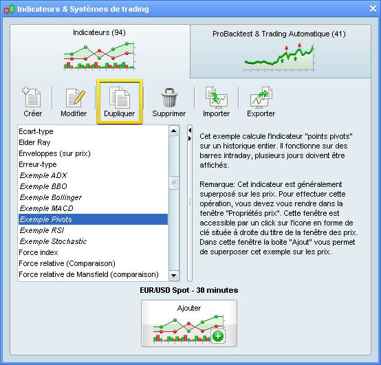 Ceci trading system