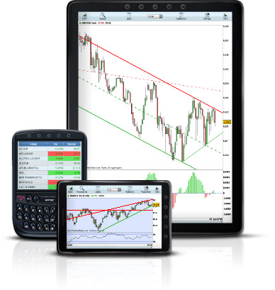 Forex charts mobile