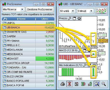 pro valuta trader